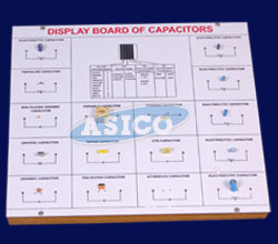 Study Of Different Capacitors & Colour Coding